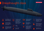 Dreadnought infographic